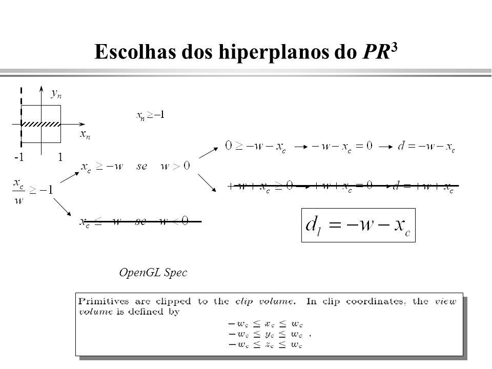Escolhas dos hiperplanos do PR 3 ynyn 1 xnxn OpenGL Spec