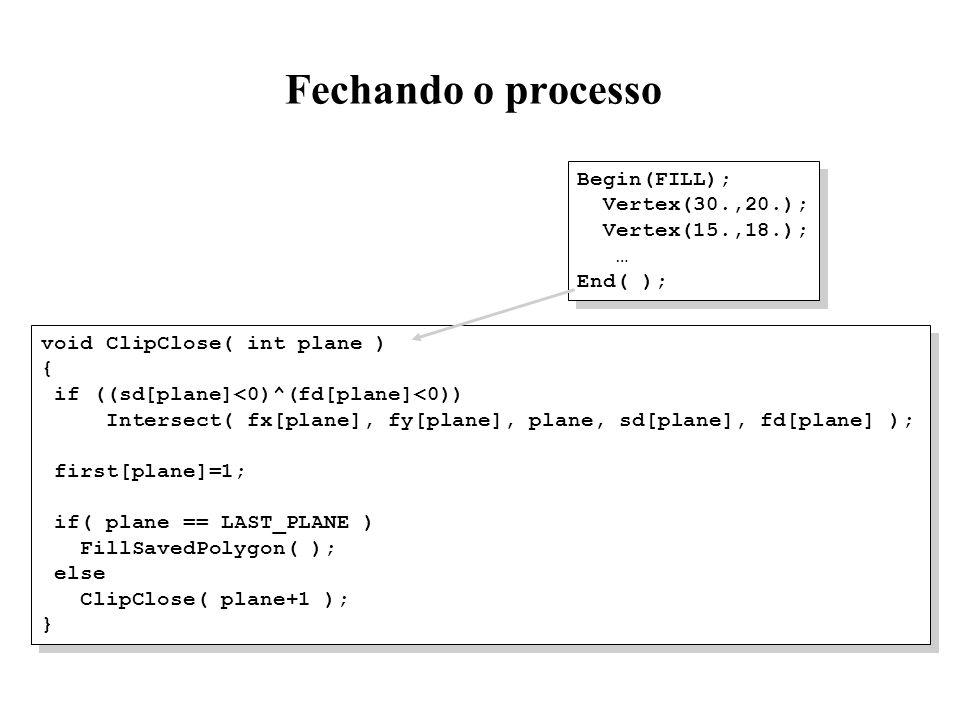 Fechando o processo void ClipClose( int plane ) { if ((sd[plane]<0)^(fd[plane]<0)) Intersect( fx[plane], fy[plane], plane, sd[plane], fd[plane] ); fir