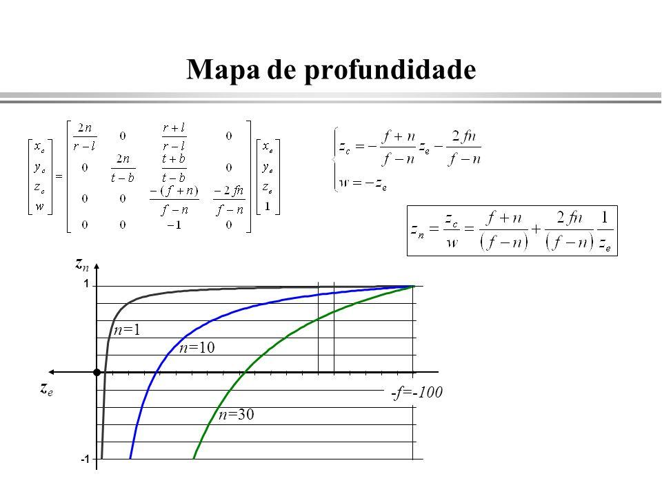 Mapa de profundidade 1 zeze znzn n=1 n=10 n=30 -f=-100