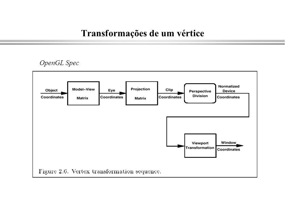 Transformações de um vértice OpenGL Spec