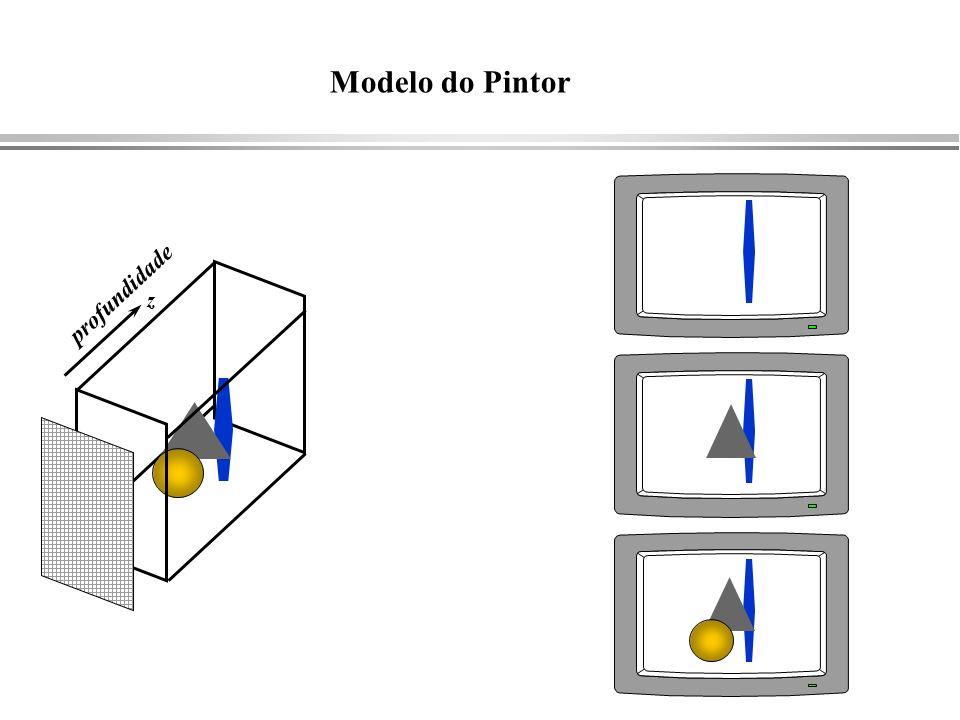Modelo do Pintor profundidade z