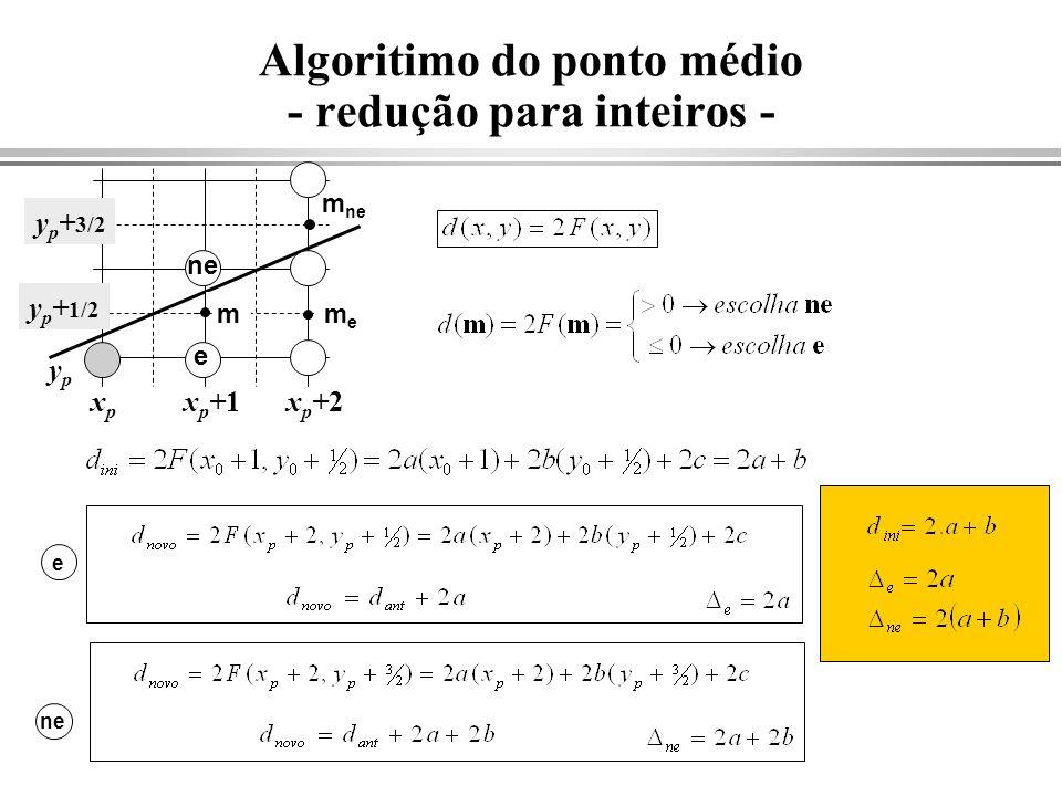 Algoritimo do ponto médio - redução para inteiros - e ne e xpxp xp+1xp+1xp+2xp+2 ypyp m y p + 1/2 y p + 3/2 m ne meme