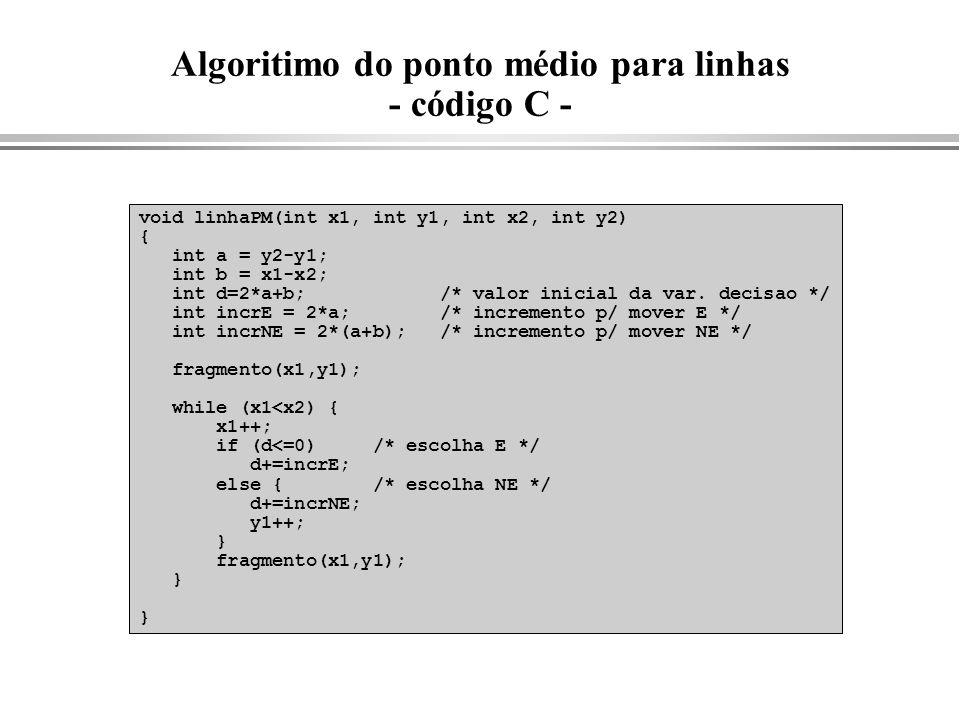 Algoritimo do ponto médio para linhas - código C - void linhaPM(int x1, int y1, int x2, int y2) { int a = y2-y1; int b = x1-x2; int d=2*a+b; /* valor