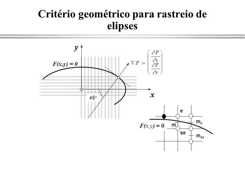 Critério geométrico para rastreio de elipses e se m meme m se F(x,y) = 0 x 45 o y