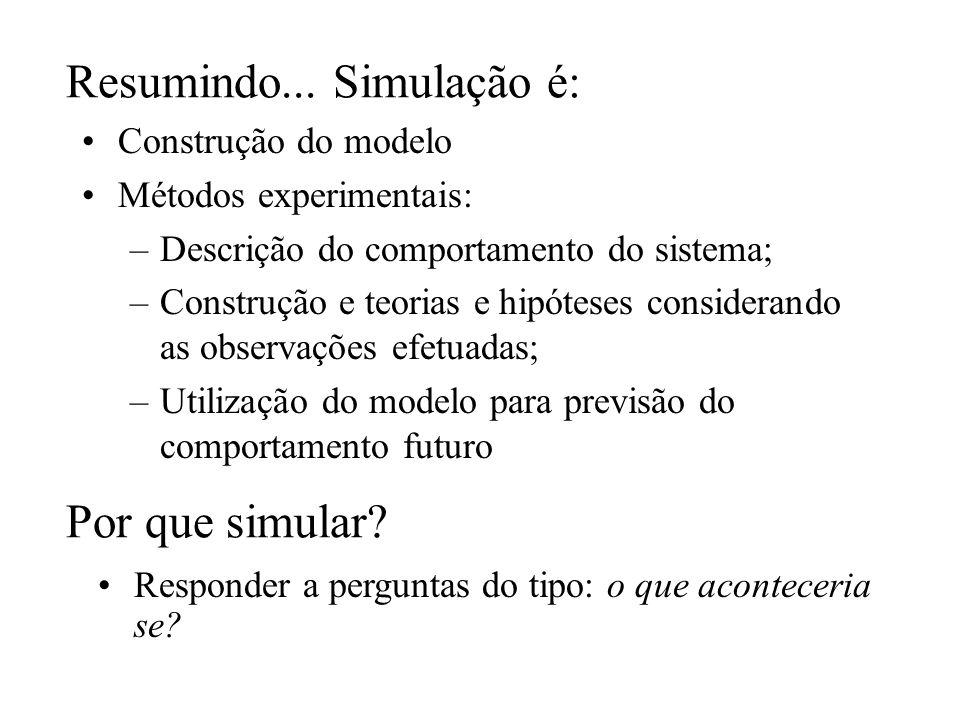 Resumindo... Simulação é: Construção do modelo Métodos experimentais: –Descrição do comportamento do sistema; –Construção e teorias e hipóteses consid