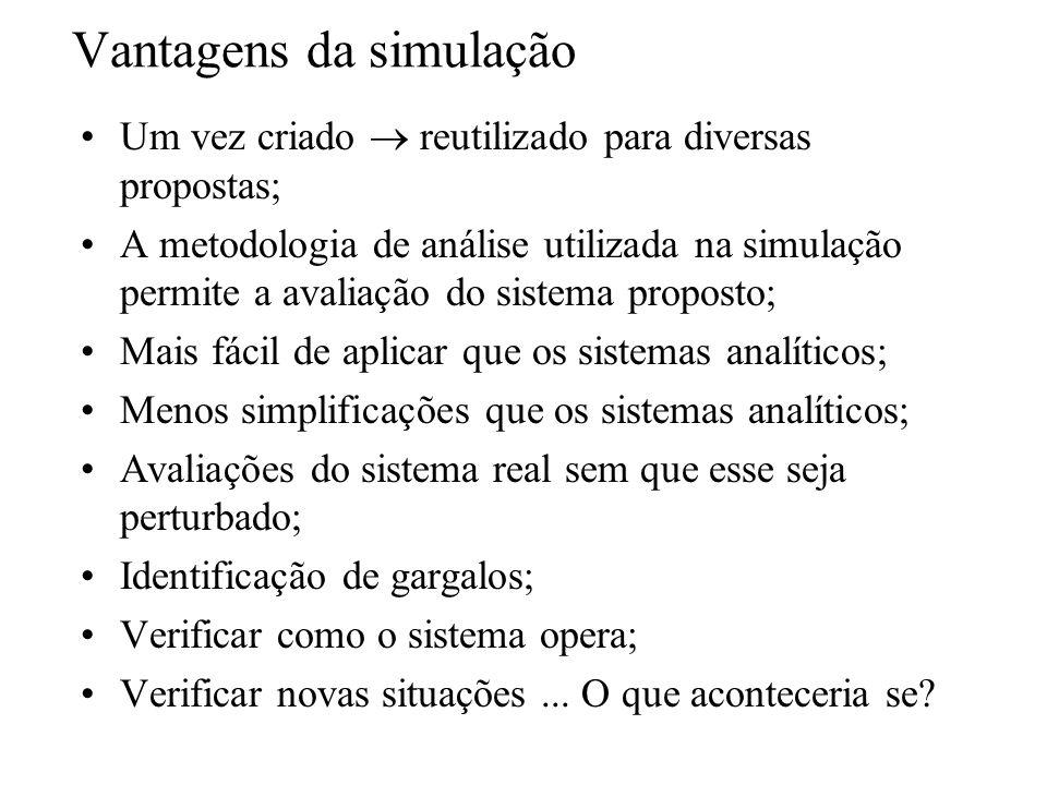 Vantagens da simulação Um vez criado reutilizado para diversas propostas; A metodologia de análise utilizada na simulação permite a avaliação do siste