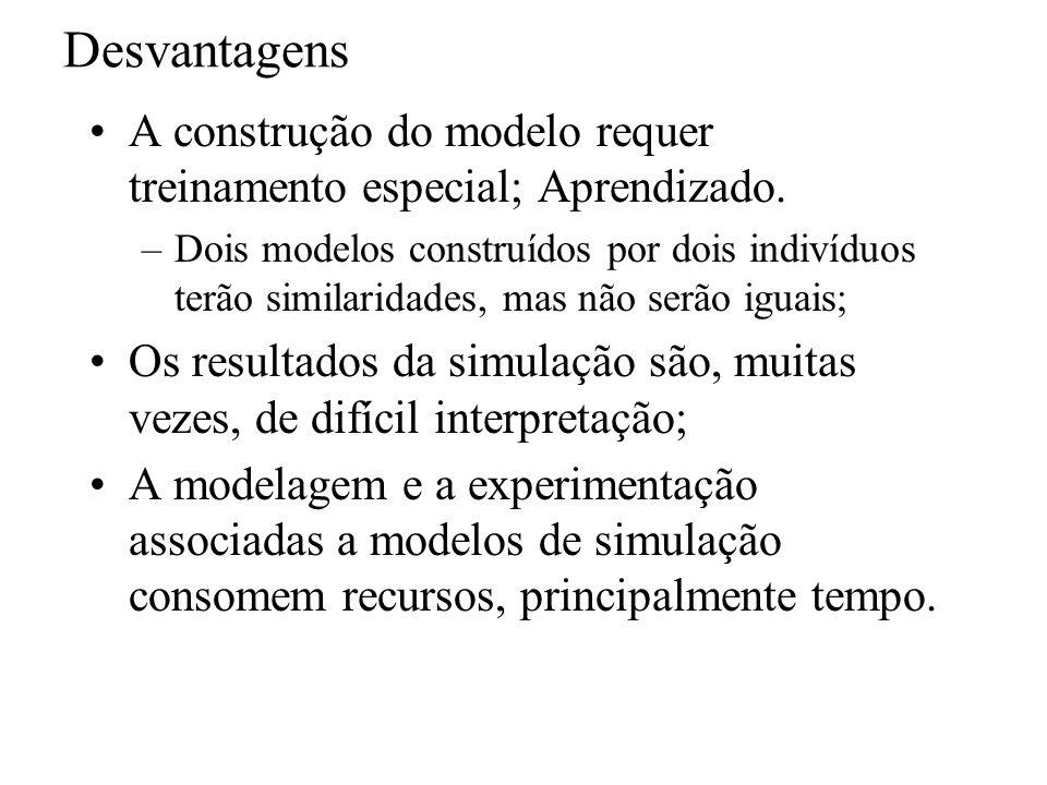 Erros mais comuns na abordagem via simulação Pouco conhecimento ou pouca afinidade com a ferramenta utilizada; Objetivos com pouca clareza ou definição; Construção de modelos muito detalhados; Realização de conclusões com base em uma única replicação.