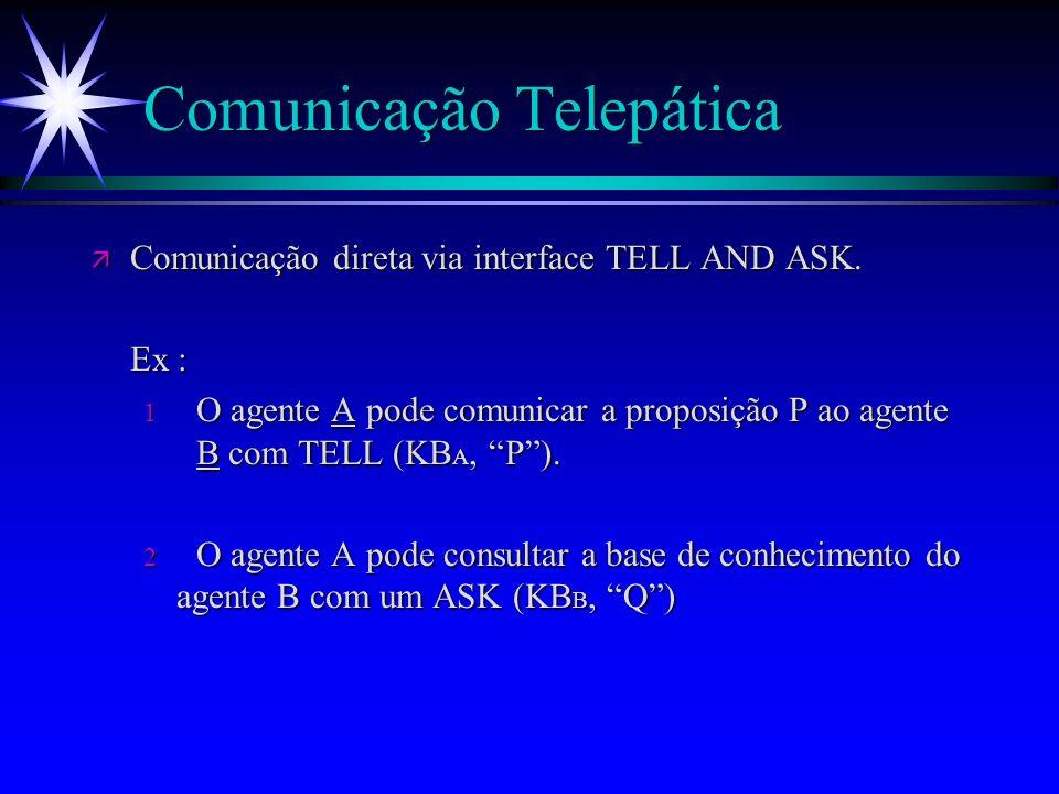 Tipos de Comunicação entre Agentes ä Comunicação Telepática ä Comunicaçào com uma Linguagem Formal