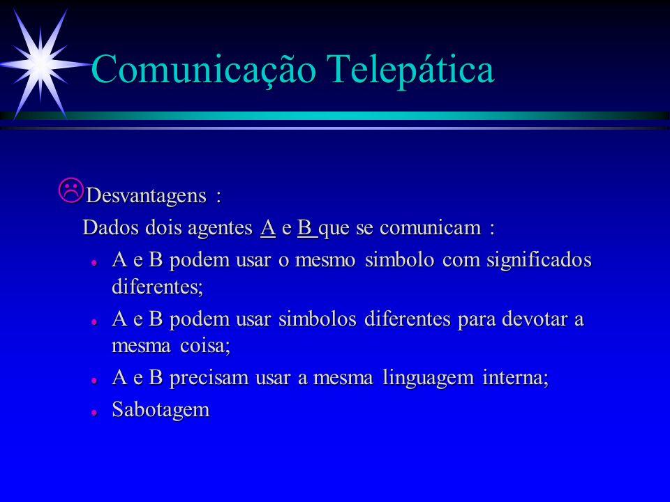 Comunicação Telepática Agente A Agente B Comunicação com Tell and Ask AçõesAçõesPercepçõesPercepções