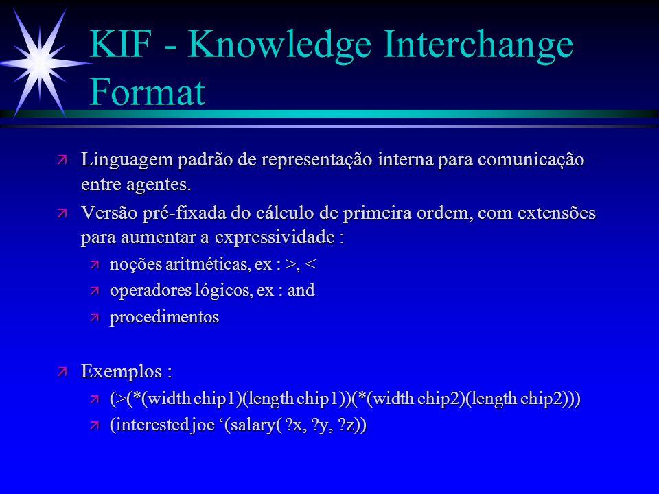 Knowledge Sharing Effort (KSE) ä O KSE é organizado em três grupos de trabalho : l Interlingua Group - tradução.