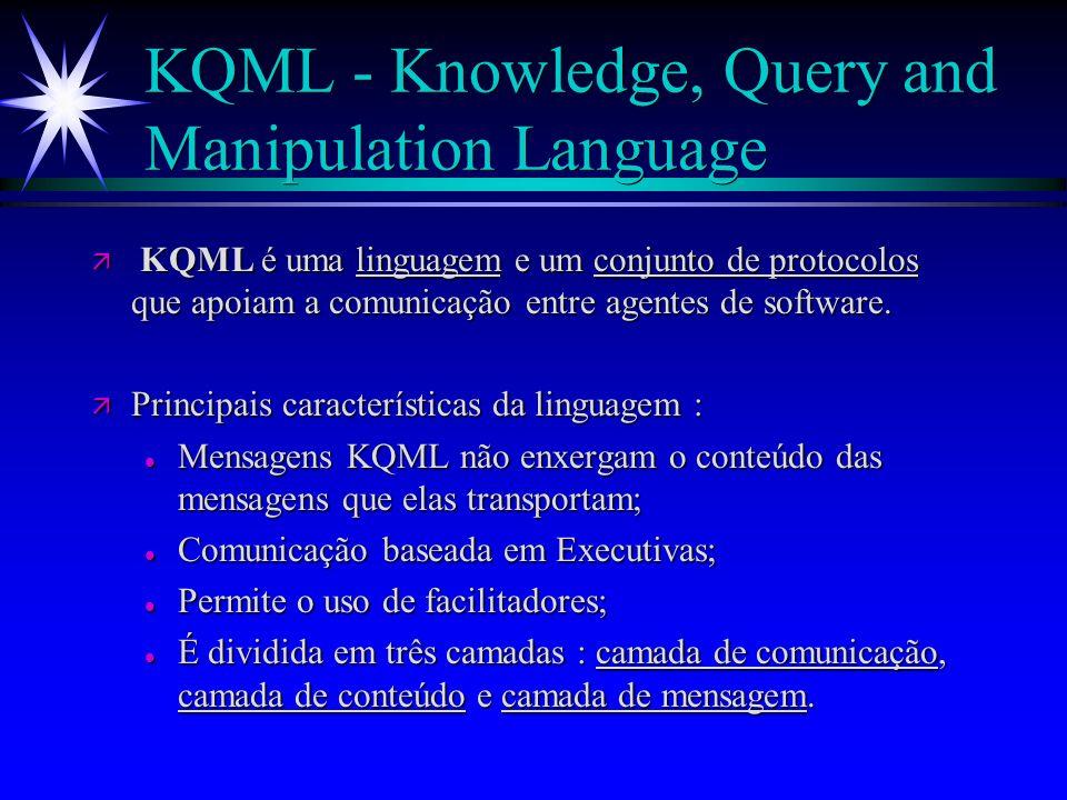 KIF - Knowledge Interchange Format ä Linguagem padrão de representação interna para comunicação entre agentes.