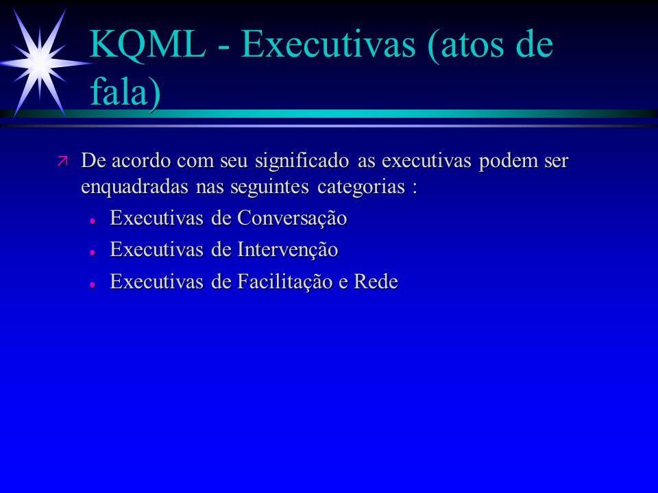 KQML - parâmetros ä As principais palavras-chaves (parâmetros) das executivas KQML são as seguintes : executiva (:sender executiva (:sender :receiver :receiver :reply-with :reply-with :in-reply-to :in-reply-to :language :language :ontology :ontology :content )
