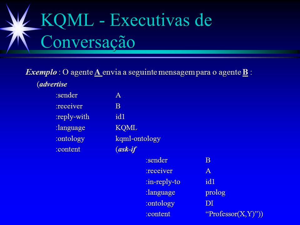 KQML - Executivas de Conversação ä ask-if - S quer saber se o conteúdo de sua mensagem é verdadeiro para R; ä ask-all - S quer todas as instâncias de R, para as quais o conteúdo de S é verdadeiro; ä tell - S informa para R que seu conteúdo é verdadeiro, ou seja, que a sentença está em sua base de conhecimento; ä insert - S pede para R acrescentar o conteúdo da mensagem na base de conhecimento de R; ä advertise - S quer que R saiba que S pode e processará mensagens do tipo da que está em seu conteúdo.