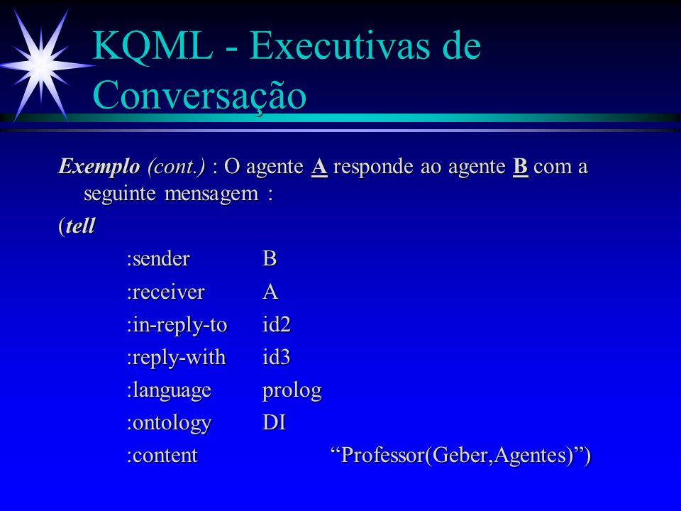 KQML - Executivas de Conversação Exemplo (cont.) : O agente B pergunta então ao agente A : (ask-if :senderB :receiverA :in-reply-toid1 :reply-withid2 :languageprolog :ontologyDI :contentProfessor(Geber,Agentes))