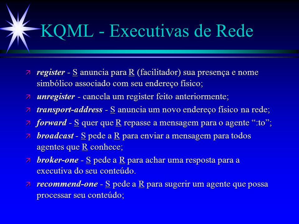 KQML - Executivas de Intervenção Exemplo (cont.): em resposta, o agente Joe envia a seguinte mensagem para o agente Servidor-Estoque : (error:senderJoe :receiverServidor-Estoque :in-reply-toid2 :reply-withid3)