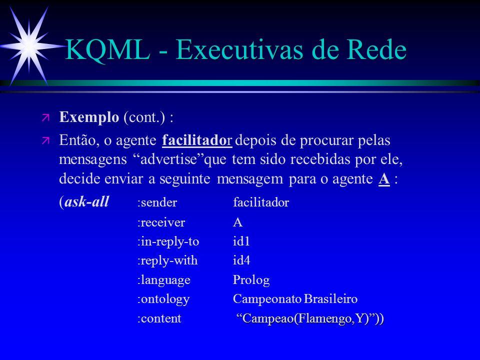 KQML - Executivas de Rede Exemplo : O facilitador recebe a seguinte mensagem : (broker-one:sender C :receiver facilitador :reply-with id3 :language KQML :ontology kqml-ontology :content (ask-all :senderC :reply-withid4 :reply-withid4 :languageProlog :languageProlog :ontologyCampeonato Brasileiro :ontologyCampeonato Brasileiro :content Campeao(Flamengo,Y))) :content Campeao(Flamengo,Y)))