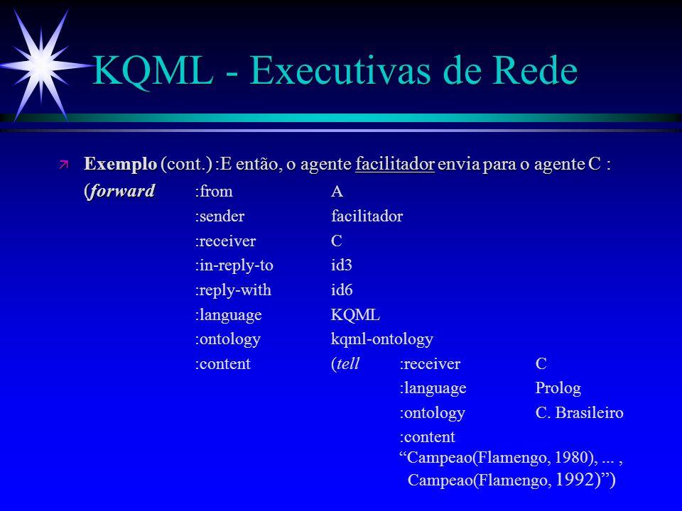 KQML - Executivas de Rede ä Exemplo (cont.) : ä E o agente A responde com a seguinte mensagem : (tell :senderA :receiverfacilitador :in-reply-toid4 :reply-withid5 :languageProlog :ontologyCampeonato Brasileiro :contentCampeao(Flamengo, 1980),..., Campeao(Flamengo, 1992))