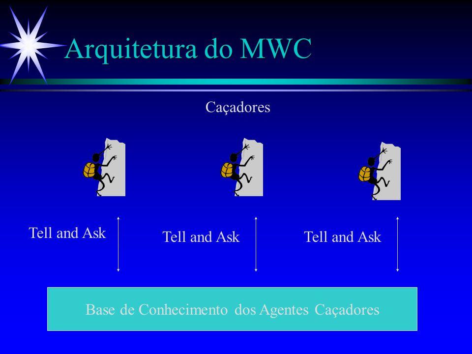 O Mundo do Wumpus Com Comunicação (MWC) ä Objetivo : Implementar o Mundo do Wumpus com comunicação entre os agentes.