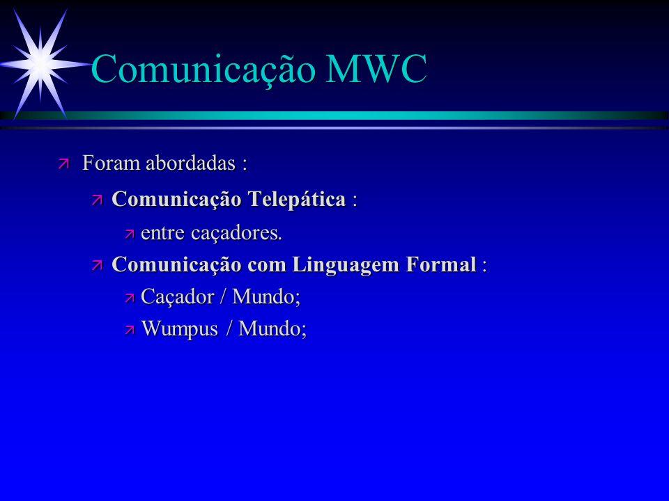 Arquitetura do MWC Tell and Ask Ações/Percepções Mundo Caçador3 Caçador1 Caçador2