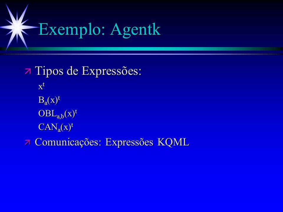 Linguagens de Programação de Agentes ä Representam: ä Ações do Agente ä Estados Mentais ä Tempo ä Oferecem primitivas de comunicação.