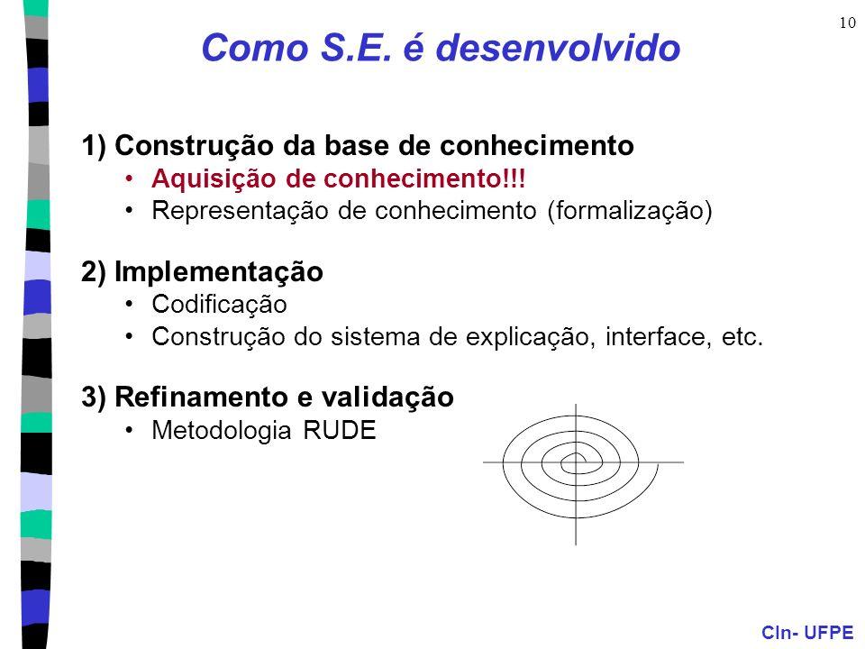 CIn- UFPE 10 Como S.E. é desenvolvido 1) Construção da base de conhecimento Aquisição de conhecimento!!! Representação de conhecimento (formalização)