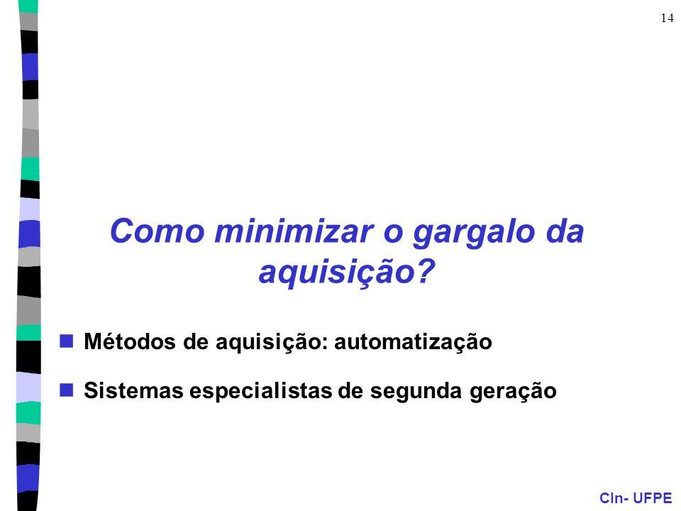 CIn- UFPE 14 Como minimizar o gargalo da aquisição? Métodos de aquisição: automatização Sistemas especialistas de segunda geração
