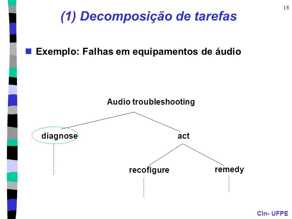 CIn- UFPE 18 Audio troubleshooting diagnoseact recofigure remedy (1) Decomposição de tarefas Exemplo: Falhas em equipamentos de áudio