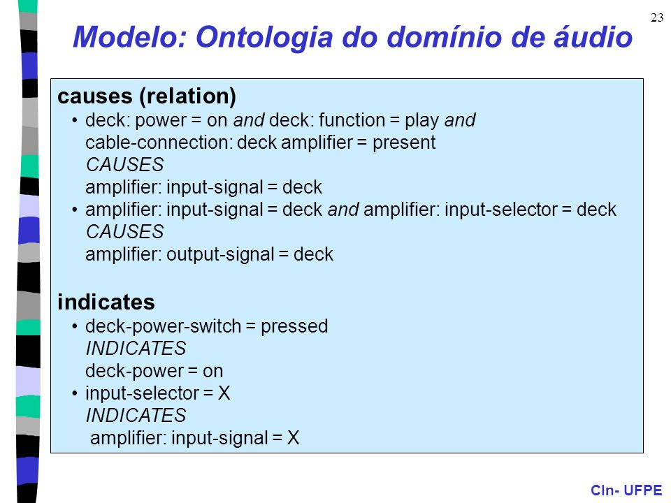 CIn- UFPE 23 Modelo: Ontologia do domínio de áudio causes (relation) deck: power = on and deck: function = play and cable-connection: deck amplifier = present CAUSES amplifier: input-signal = deck amplifier: input-signal = deck and amplifier: input-selector = deck CAUSES amplifier: output-signal = deck indicates deck-power-switch = pressed INDICATES deck-power = on input-selector = X INDICATES amplifier: input-signal = X