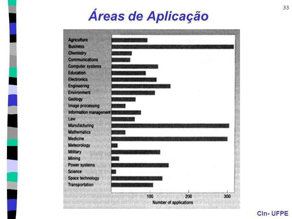 CIn- UFPE 33 Áreas de Aplicação