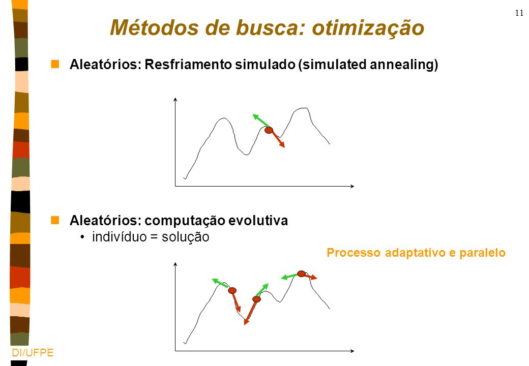 DI/UFPE 10 nMatemáticos de gradiente: hill-climbing problema: mínimos locais nEnumerativos -> cada ponto... Problema: custa caro Métodos de busca: oti