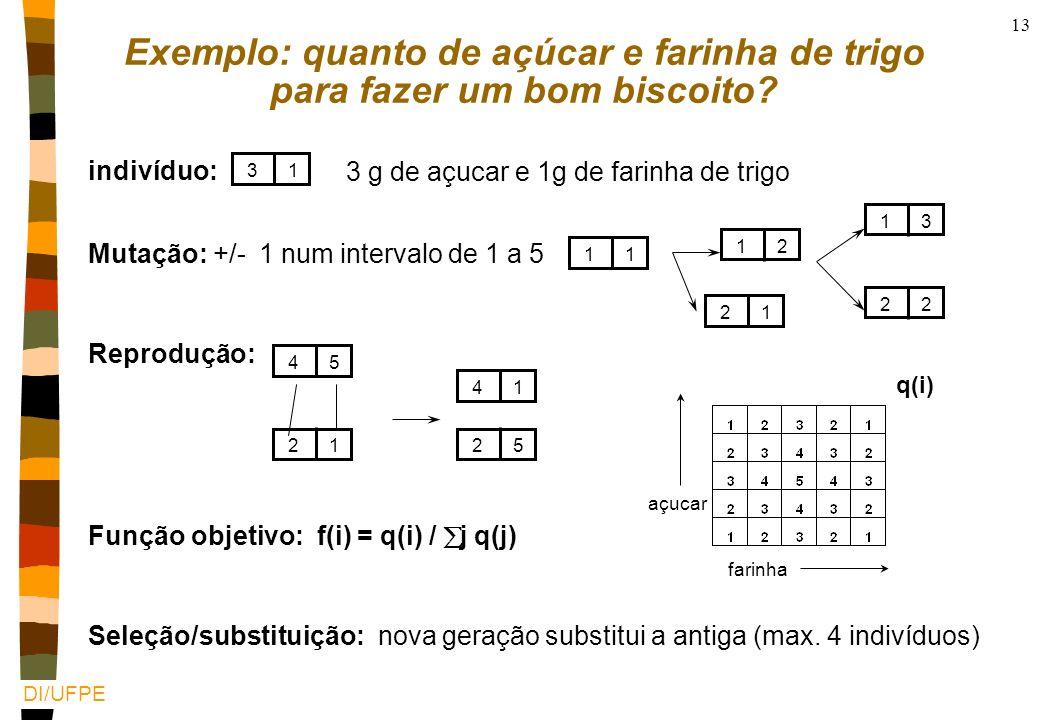 DI/UFPE 12 Algoritmos genéticos t := 0// tempo inicial P := população inicial de indivíduos // conjunto de soluções Avalia aptidão de cada indivíduo d