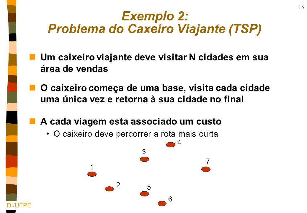 DI/UFPE 14 1131 21 42 32 312252 33321221 13 2 3 4 332 5422 exemplo (cont.) População inicial: q(i) açucar farinha f(i): População: f(i): População: f(