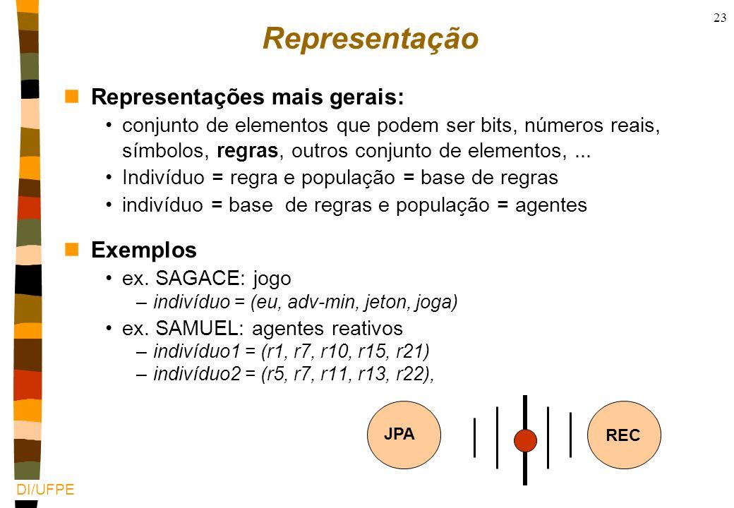 DI/UFPE 22 1 0 1 0 0 1 1 0 0 0 1 1 1 0 1 ABCABC Representação nÚnica restrição: determinar de modo não ambíguo uma solução nExemplos comuns: cadeia ve