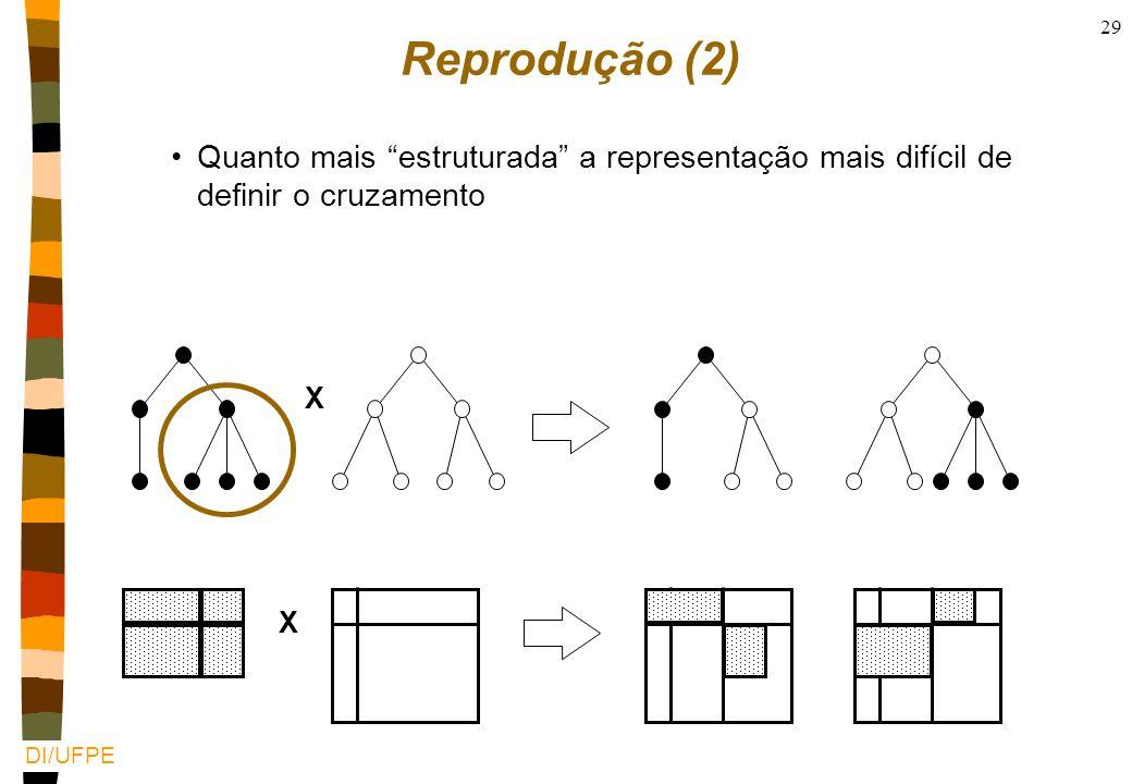 DI/UFPE 28 ponto únicoponto duplo Reprodução/recombinação nFunção: combinar e/ou perpetuar material genético dos indivíduos mais adaptados nTipos: ass