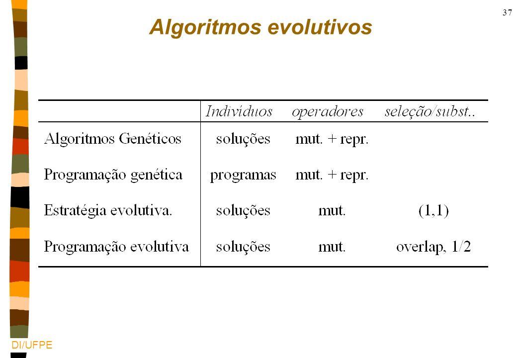 DI/UFPE 36 Computação Evolutiva nTécnicas Algoritmos genéticos Programação genética Estratégia evolutiva Programação evolutiva nO que varia Critérios