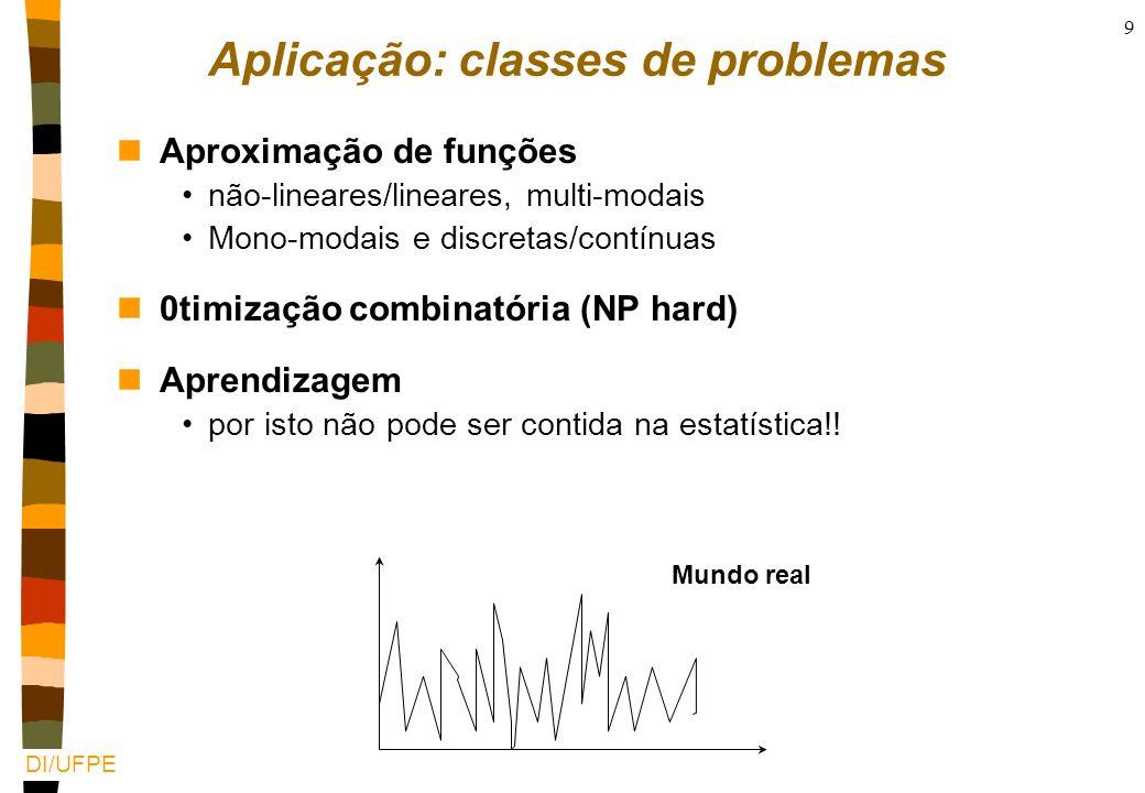 DI/UFPE 9 Aplicação: classes de problemas nAproximação de funções não-lineares/lineares, multi-modais Mono-modais e discretas/contínuas n0timização combinatória (NP hard) nAprendizagem por isto não pode ser contida na estatística!.
