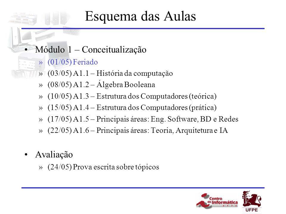 Esquema das Aulas Módulo 1 – Conceitualização »(01/05) Feriado »(03/05) A1.1 – História da computação »(08/05) A1.2 – Álgebra Booleana »(10/05) A1.3 –