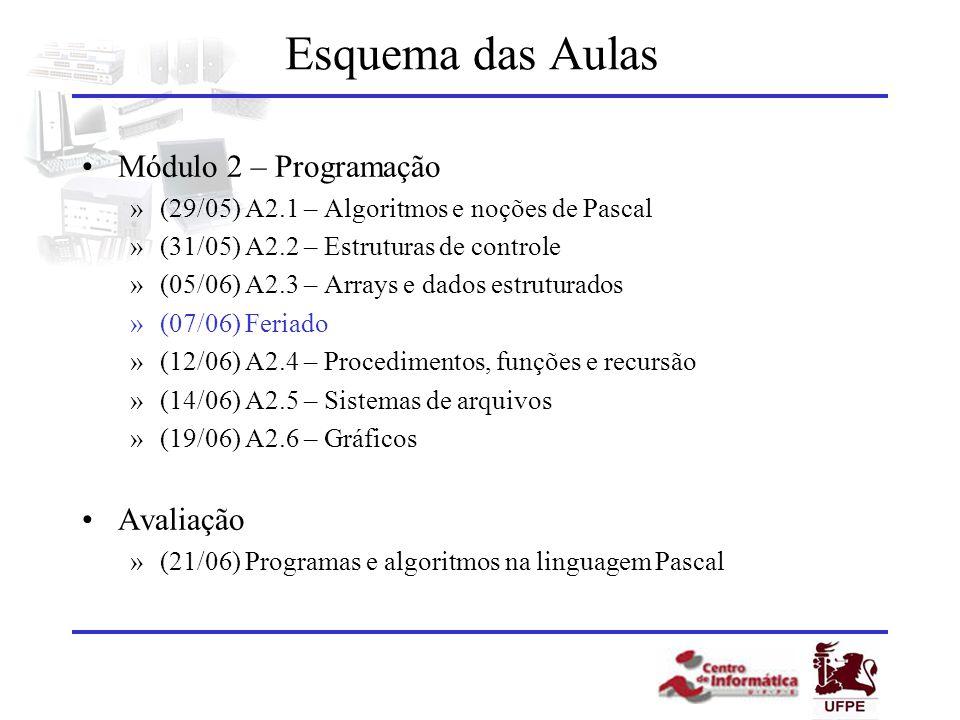 Esquema das Aulas Módulo 2 – Programação »(29/05) A2.1 – Algoritmos e noções de Pascal »(31/05) A2.2 – Estruturas de controle »(05/06) A2.3 – Arrays e