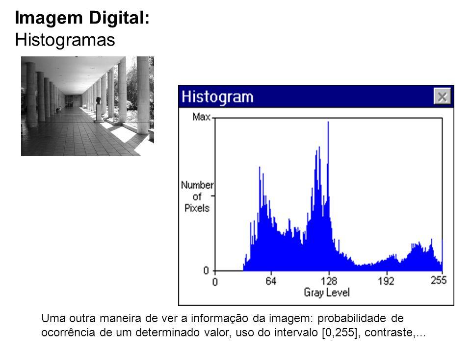 Imagem Digital: Histogramas Uma outra maneira de ver a informação da imagem: probabilidade de ocorrência de um determinado valor, uso do intervalo [0,