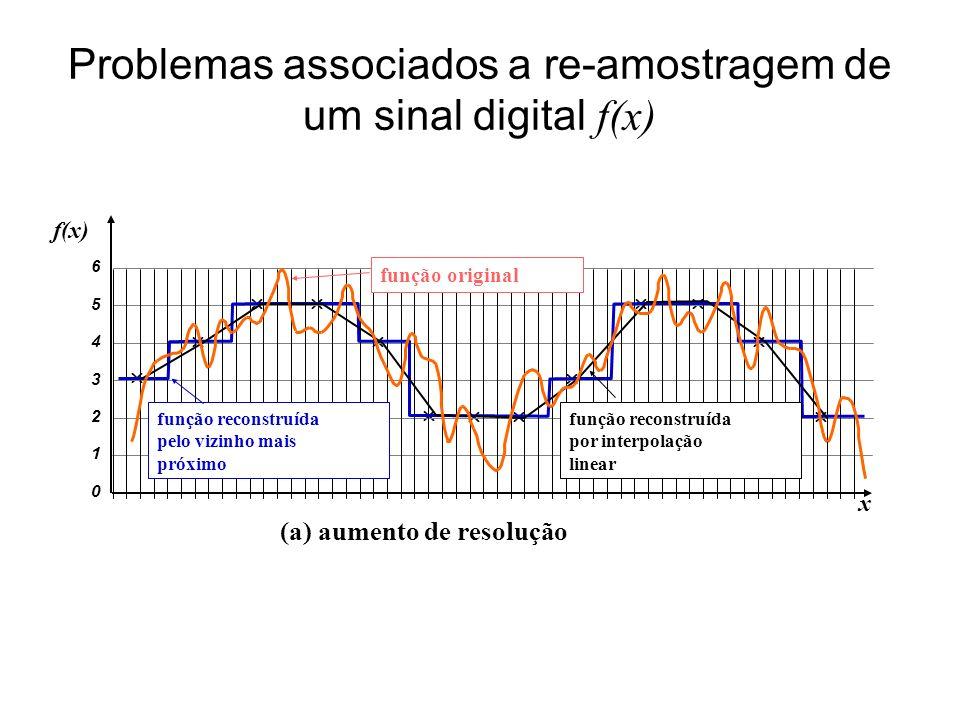 (a) aumento de resolução Problemas associados a re-amostragem de um sinal digital f(x) x f(x) função reconstruída pelo vizinho mais próximo função rec