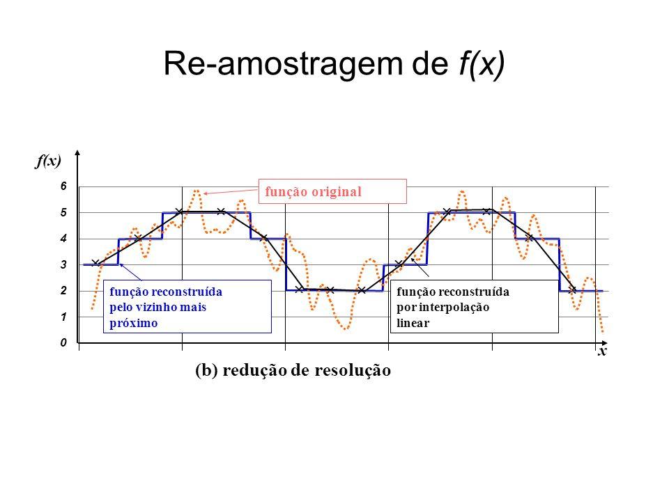 Re-amostragem de f(x) x f(x) função reconstruída pelo vizinho mais próximo função reconstruída por interpolação linear função original (b) redução de