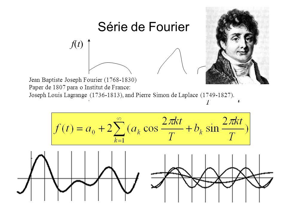 Série de Fourier t f(t)f(t) 0 T Jean Baptiste Joseph Fourier (1768-1830) Paper de 1807 para o Institut de France: Joseph Louis Lagrange (1736-1813), a