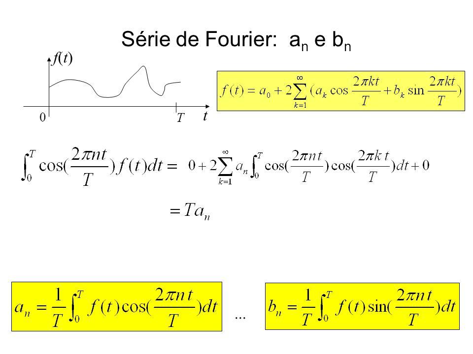 Série de Fourier: a n e b n... t f(t)f(t) 0 T