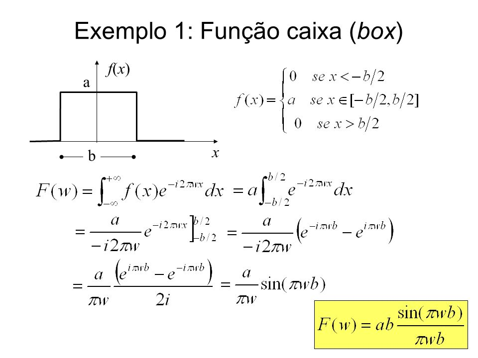 Exemplo 1: Função caixa (box) f(x)f(x) x a b