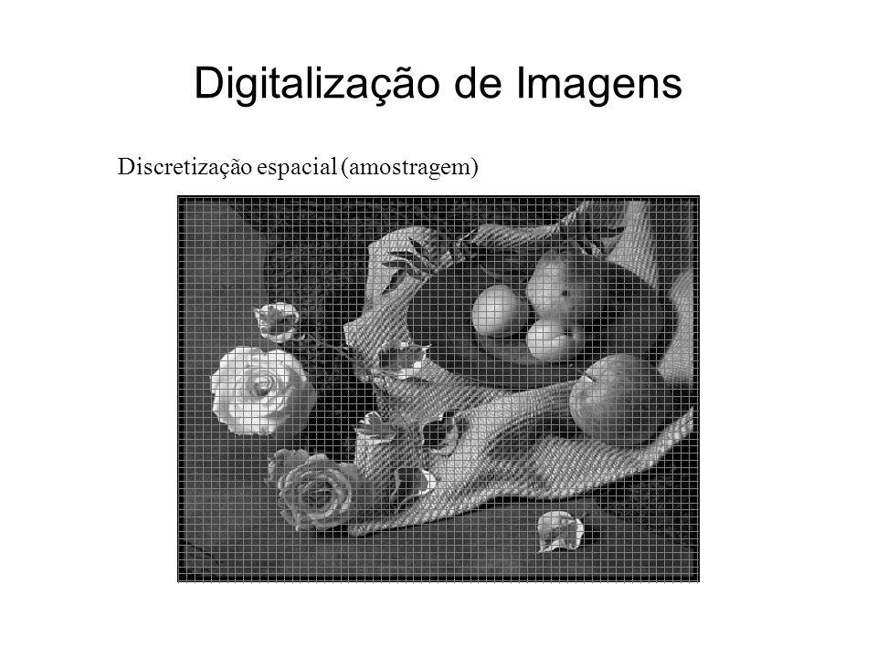 Integrais de senos e cosenos em [-, ] Funções ortogonais revisão
