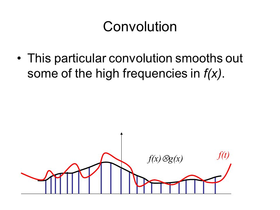 Convolution This particular convolution smooths out some of the high frequencies in f(x). f(x) g(x) f(t)
