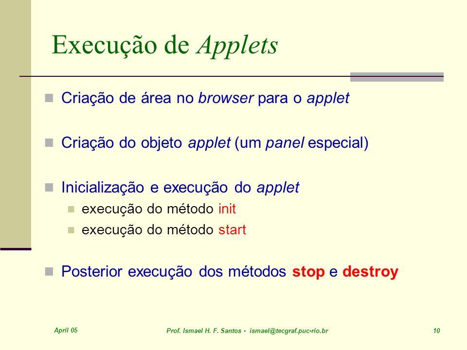 April 05 Prof. Ismael H. F. Santos - ismael@tecgraf.puc-rio.br 10 Execução de Applets Criação de área no browser para o applet Criação do objeto apple