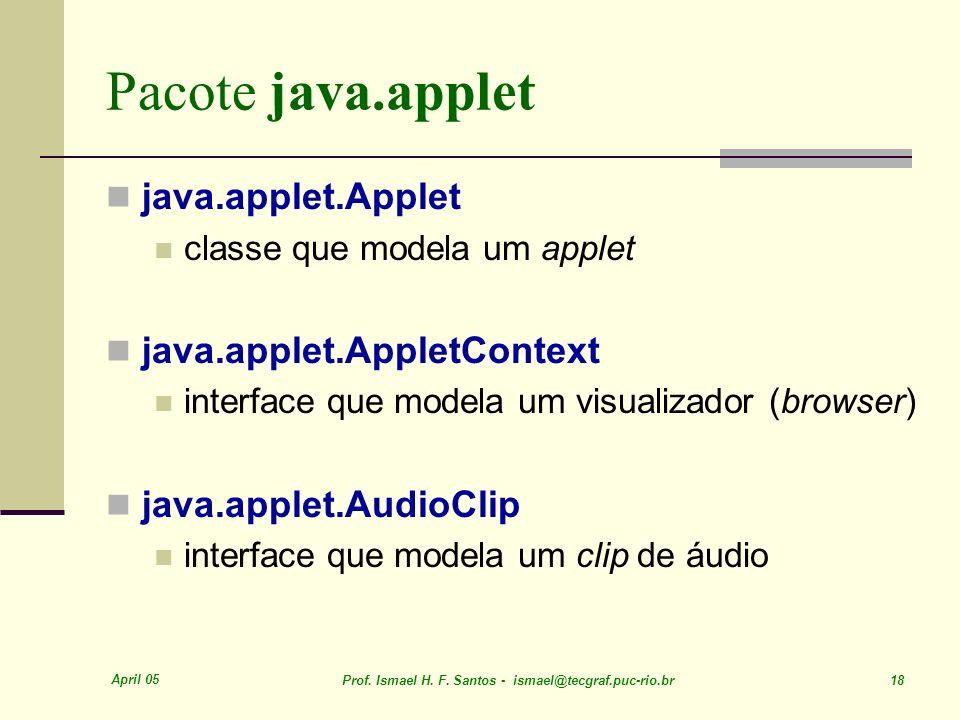 April 05 Prof. Ismael H. F. Santos - ismael@tecgraf.puc-rio.br 18 Pacote java.applet java.applet.Applet classe que modela um applet java.applet.Applet