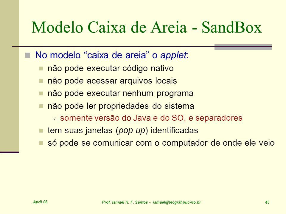 April 05 Prof. Ismael H. F. Santos - ismael@tecgraf.puc-rio.br 45 Modelo Caixa de Areia - SandBox No modelo caixa de areia o applet: não pode executar