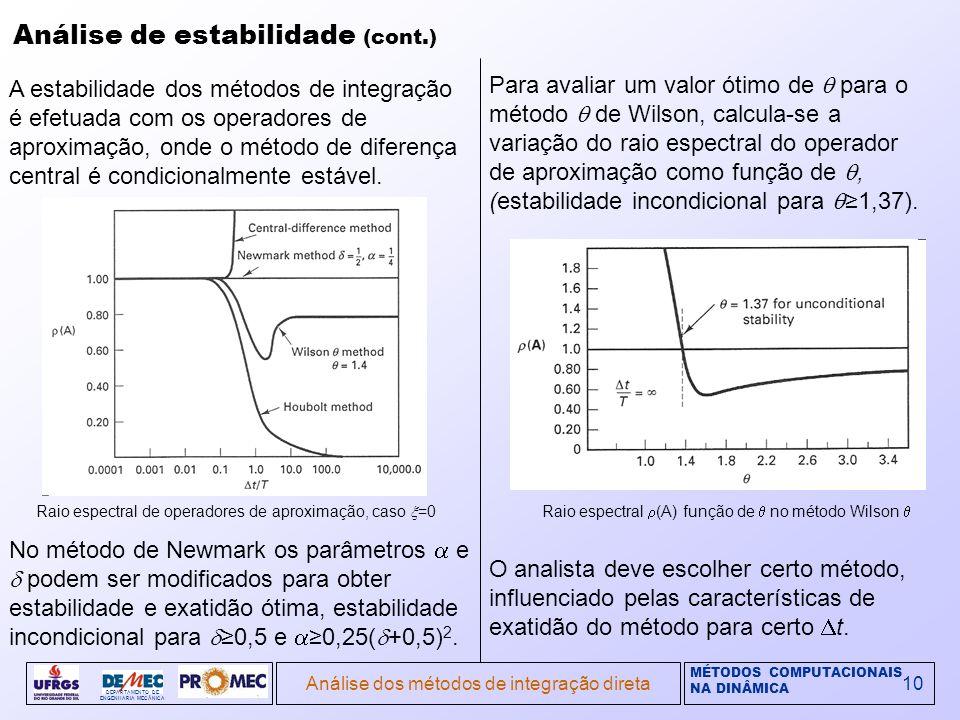 MÉTODOS COMPUTACIONAIS NA DINÂMICA DEPARTAMENTO DE ENGENHARIA MECÂNICA Análise dos métodos de integração direta10 A estabilidade dos métodos de integração é efetuada com os operadores de aproximação, onde o método de diferença central é condicionalmente estável.